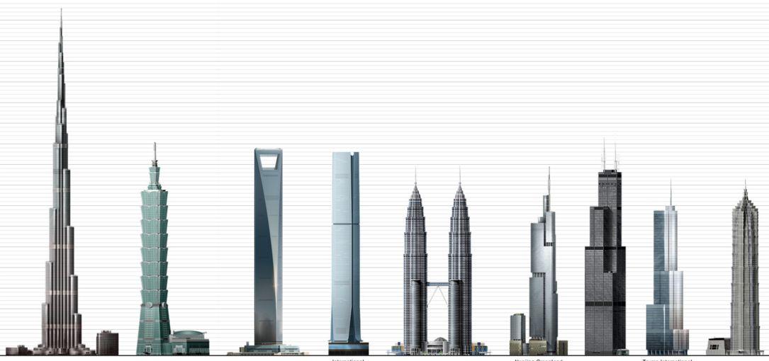 Tour la plus haute du monde